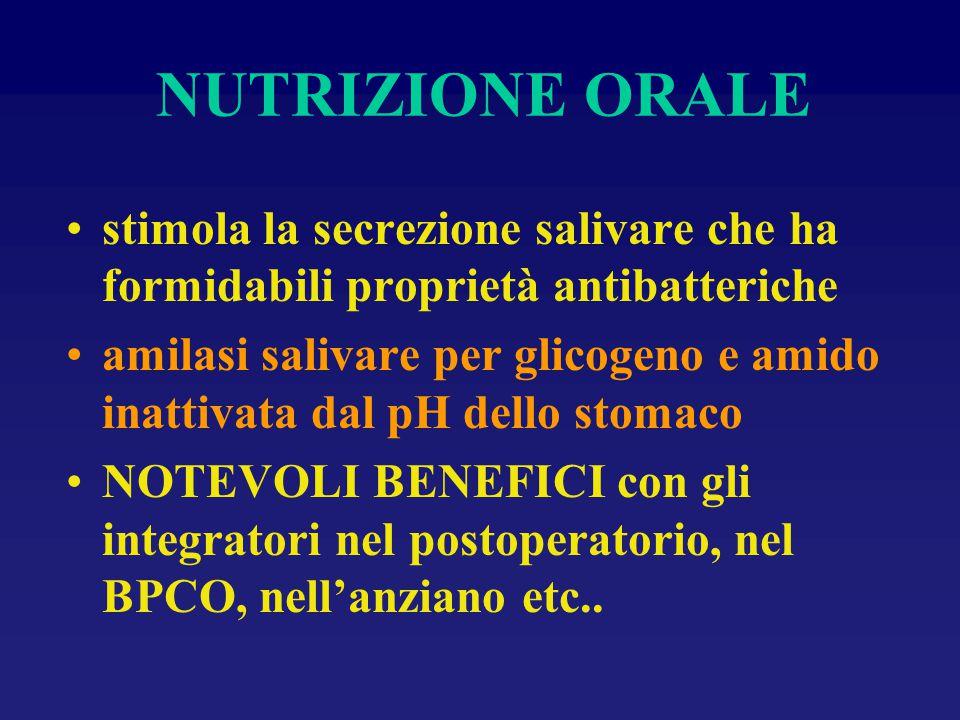 NUTRIZIONE ORALE stimola la secrezione salivare che ha formidabili proprietà antibatteriche amilasi salivare per glicogeno e amido inattivata dal pH d
