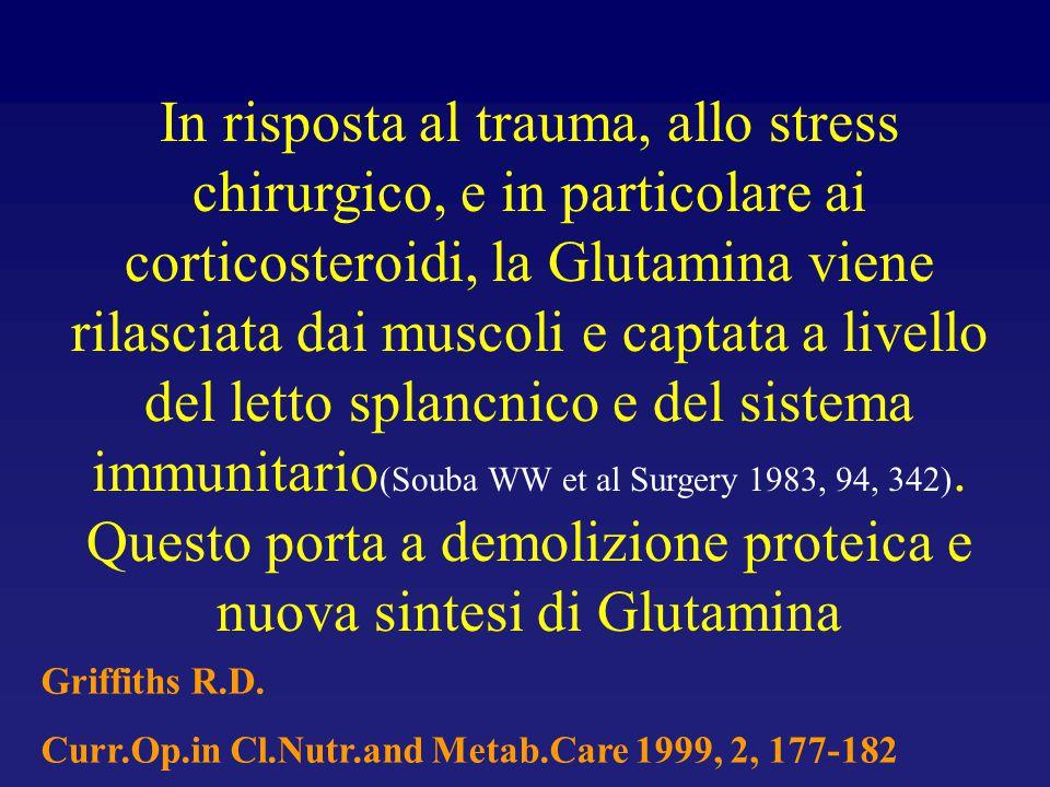 In risposta al trauma, allo stress chirurgico, e in particolare ai corticosteroidi, la Glutamina viene rilasciata dai muscoli e captata a livello del