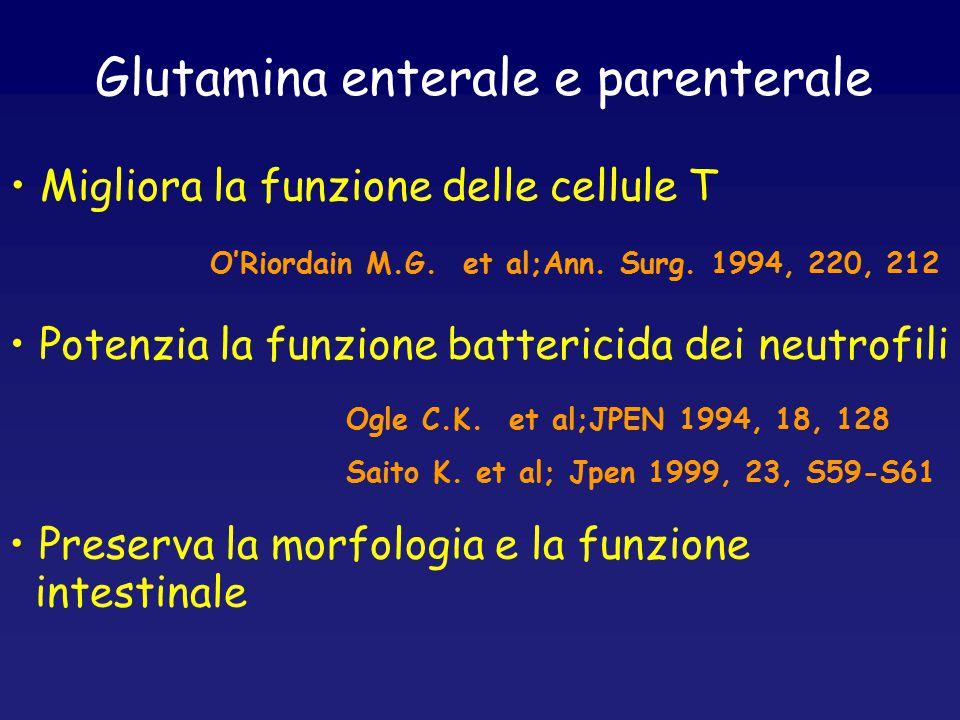 Glutamina enterale e parenterale Migliora la funzione delle cellule T O'Riordain M.G. et al;Ann. Surg. 1994, 220, 212 Potenzia la funzione battericida