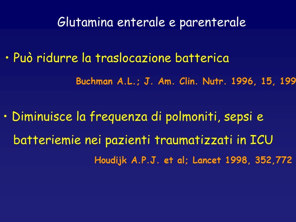 Glutamina enterale e parenterale Può ridurre la traslocazione batterica Buchman A.L.; J. Am. Clin. Nutr. 1996, 15, 199 Diminuisce la frequenza di polm