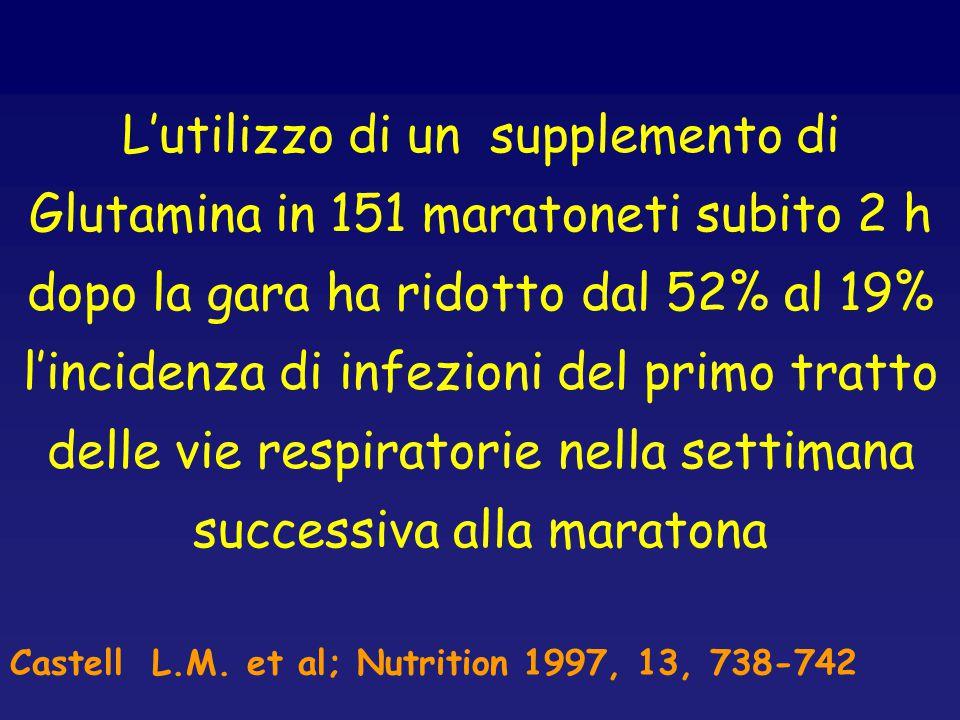 L'utilizzo di un supplemento di Glutamina in 151 maratoneti subito 2 h dopo la gara ha ridotto dal 52% al 19% l'incidenza di infezioni del primo tratt