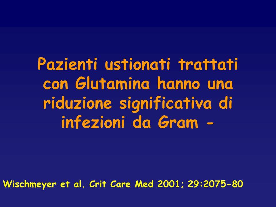 Pazienti ustionati trattati con Glutamina hanno una riduzione significativa di infezioni da Gram - Wischmeyer et al. Crit Care Med 2001; 29:2075-80