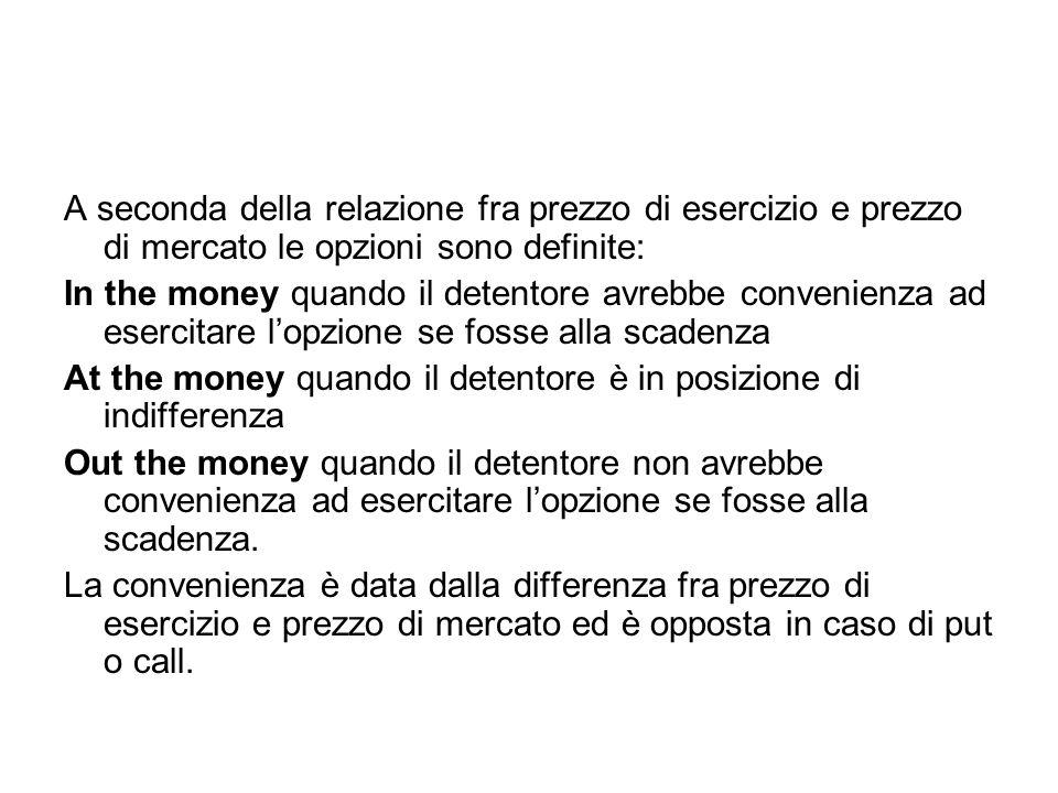 A seconda della relazione fra prezzo di esercizio e prezzo di mercato le opzioni sono definite: In the money quando il detentore avrebbe convenienza a