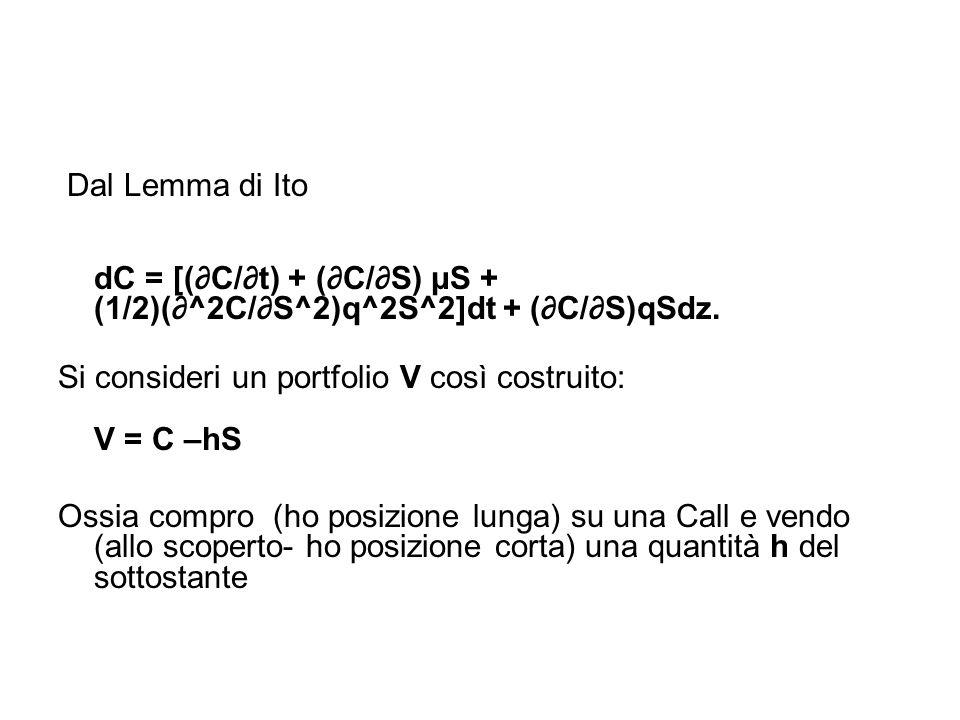 Dal Lemma di Ito dC = [(∂C/∂t) + (∂C/∂S) μS + (1/2)(∂^2C/∂S^2)q^2S^2]dt + (∂C/∂S)qSdz. Si consideri un portfolio V così costruito: V = C –hS Ossia com