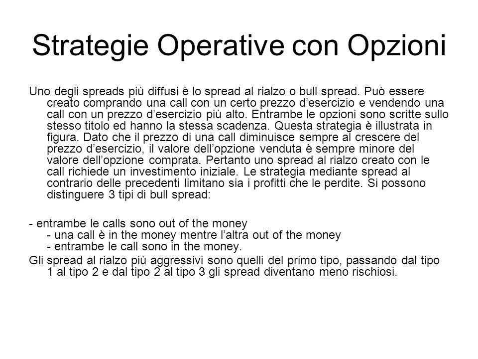 Strategie Operative con Opzioni Uno degli spreads più diffusi è lo spread al rialzo o bull spread. Può essere creato comprando una call con un certo p