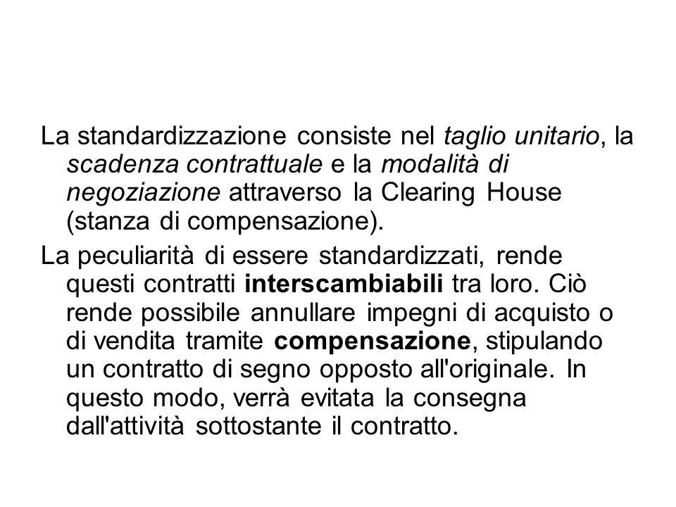 La standardizzazione consiste nel taglio unitario, la scadenza contrattuale e la modalità di negoziazione attraverso la Clearing House (stanza di comp