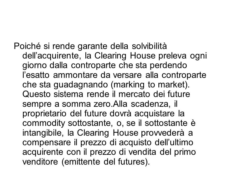 Poiché si rende garante della solvibilità dell'acquirente, la Clearing House preleva ogni giorno dalla controparte che sta perdendo l'esatto ammontare