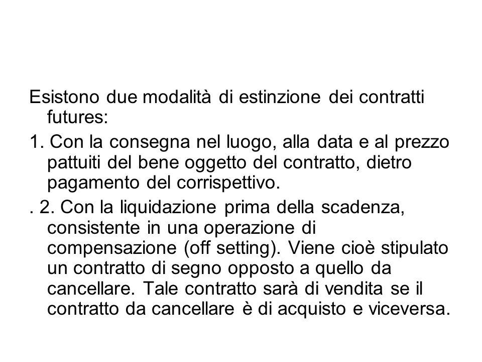 Esistono due modalità di estinzione dei contratti futures: 1. Con la consegna nel luogo, alla data e al prezzo pattuiti del bene oggetto del contratto
