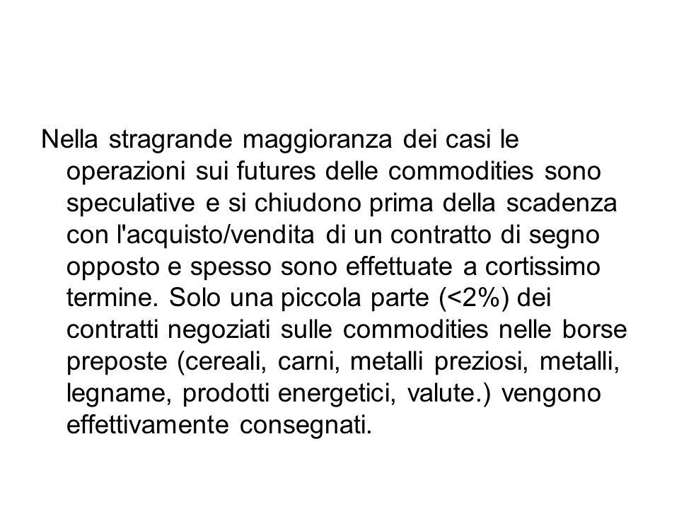 Nella stragrande maggioranza dei casi le operazioni sui futures delle commodities sono speculative e si chiudono prima della scadenza con l'acquisto/v