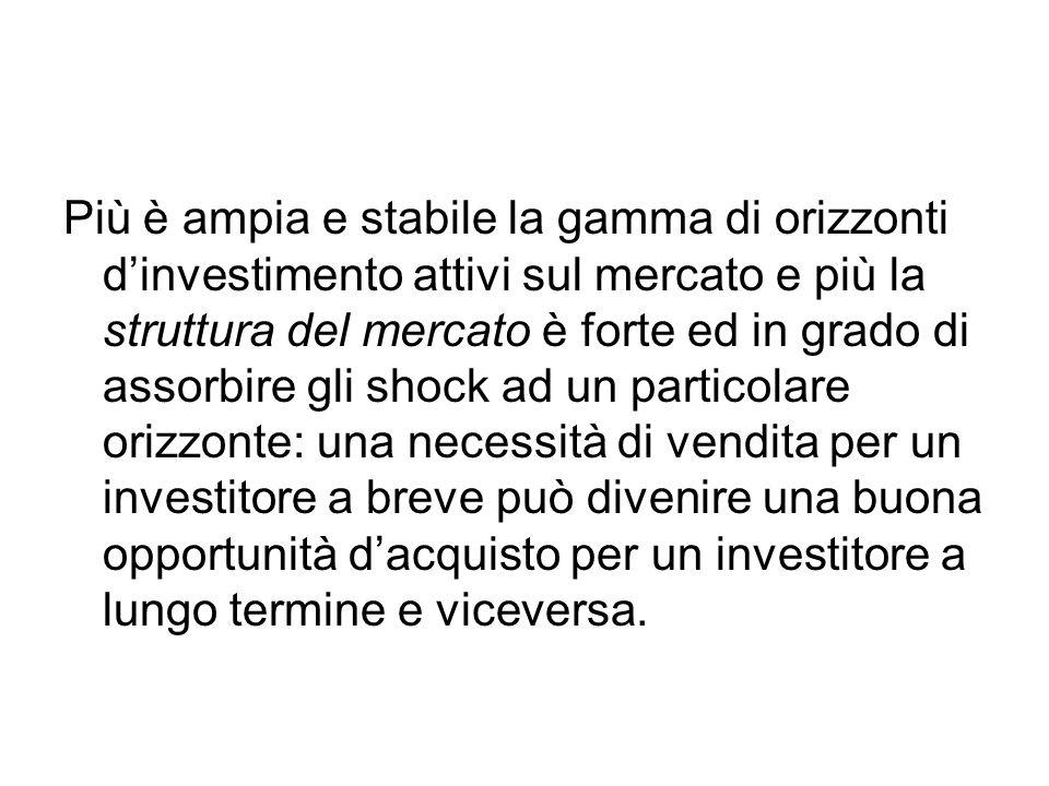 Più è ampia e stabile la gamma di orizzonti d'investimento attivi sul mercato e più la struttura del mercato è forte ed in grado di assorbire gli shoc