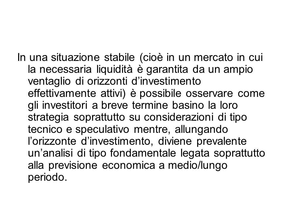 In una situazione stabile (cioè in un mercato in cui la necessaria liquidità è garantita da un ampio ventaglio di orizzonti d'investimento effettivame