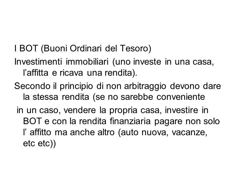 I BOT (Buoni Ordinari del Tesoro) Investimenti immobiliari (uno investe in una casa, l'affitta e ricava una rendita). Secondo il principio di non arbi