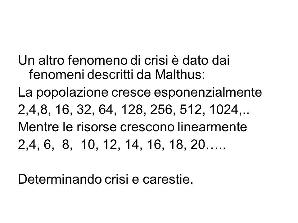 Un altro fenomeno di crisi è dato dai fenomeni descritti da Malthus: La popolazione cresce esponenzialmente 2,4,8, 16, 32, 64, 128, 256, 512, 1024,..