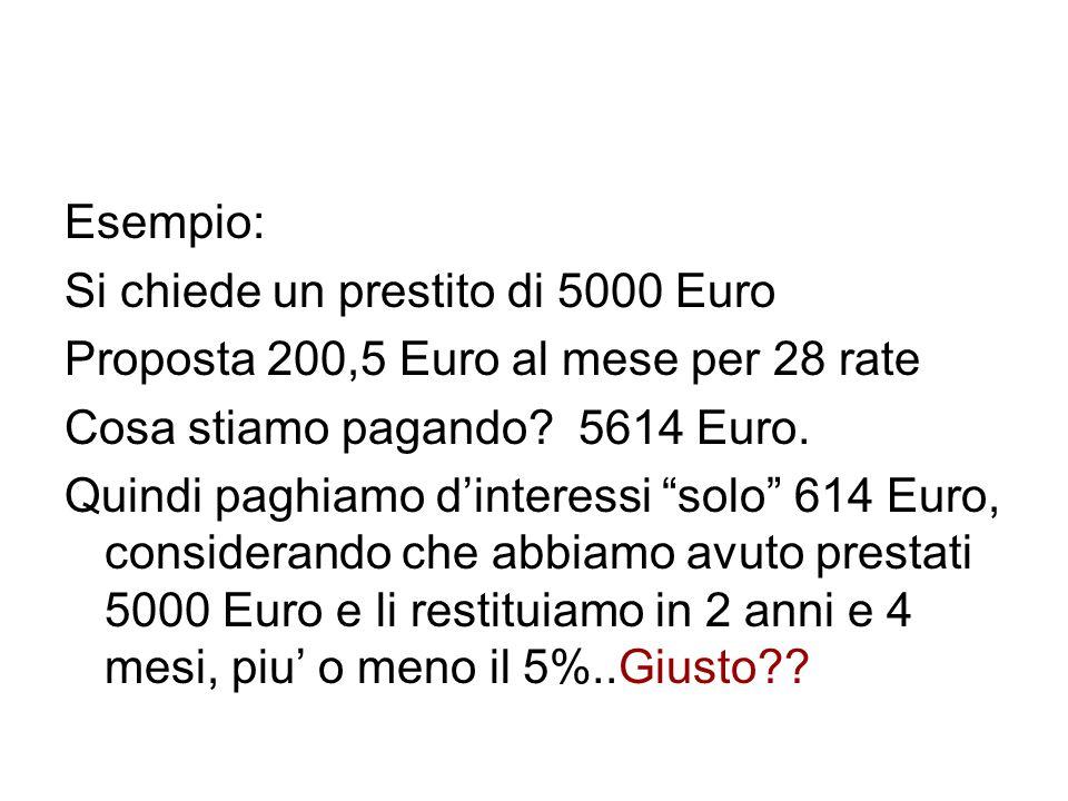"""Esempio: Si chiede un prestito di 5000 Euro Proposta 200,5 Euro al mese per 28 rate Cosa stiamo pagando? 5614 Euro. Quindi paghiamo d'interessi """"solo"""""""