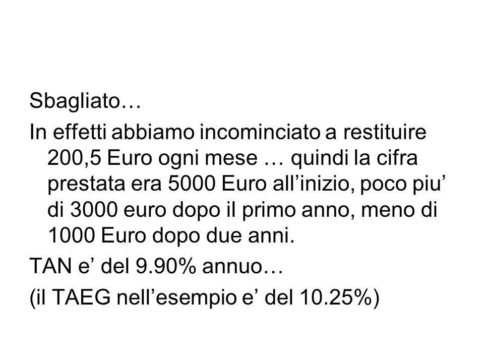 Sbagliato… In effetti abbiamo incominciato a restituire 200,5 Euro ogni mese … quindi la cifra prestata era 5000 Euro all'inizio, poco piu' di 3000 eu