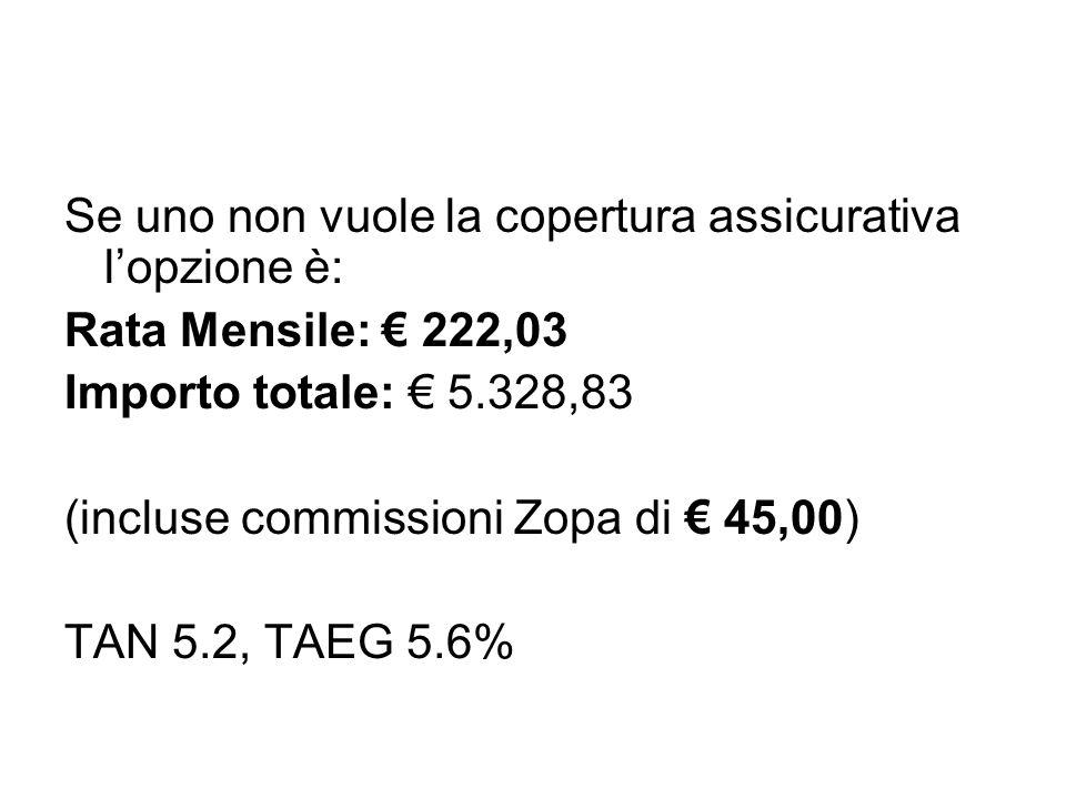Se uno non vuole la copertura assicurativa l'opzione è: Rata Mensile: € 222,03 Importo totale: € 5.328,83 (incluse commissioni Zopa di € 45,00) TAN 5.