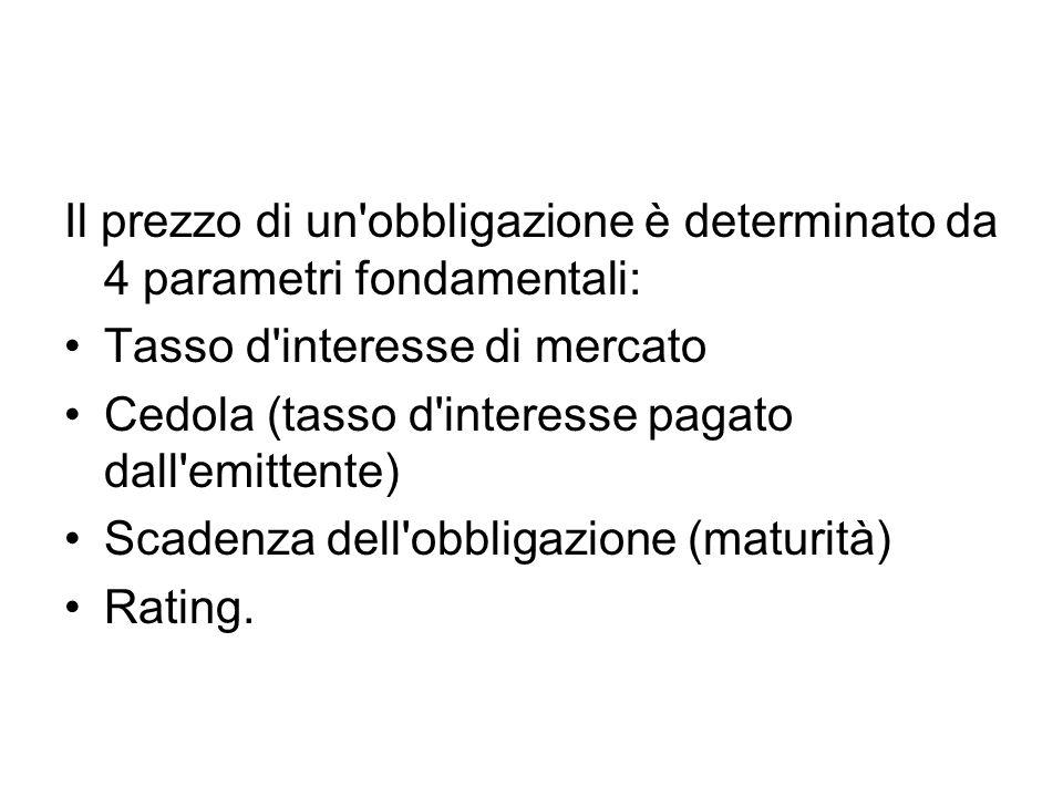 Il prezzo di un'obbligazione è determinato da 4 parametri fondamentali: Tasso d'interesse di mercato Cedola (tasso d'interesse pagato dall'emittente)