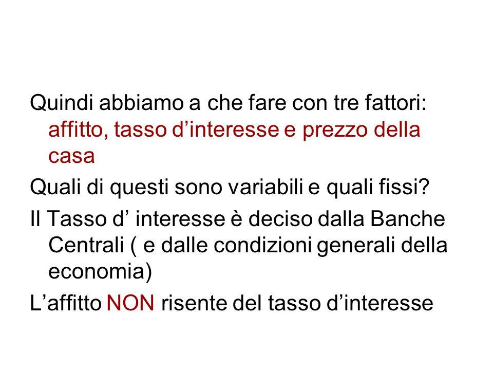 Esempio: Si chiede un prestito di 5000 Euro Proposta 200,5 Euro al mese per 28 rate Cosa stiamo pagando.