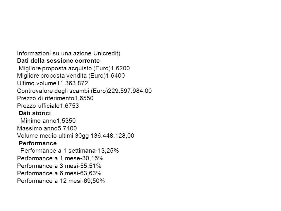 Informazioni su una azione Unicredit) Dati della sessione corrente Migliore proposta acquisto (Euro)1,6200 Migliore proposta vendita (Euro)1,6400 Ulti