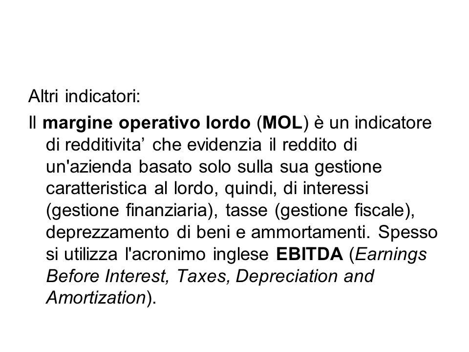 Altri indicatori: Il margine operativo lordo (MOL) è un indicatore di redditivita' che evidenzia il reddito di un'azienda basato solo sulla sua gestio