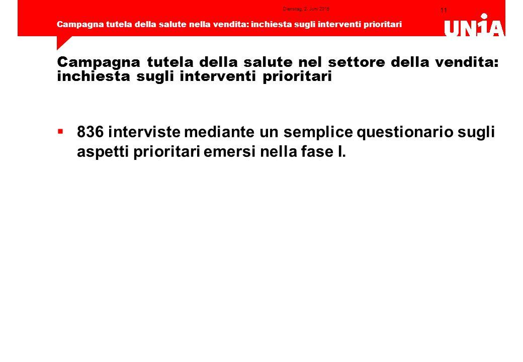 11 Campagna tutela della salute nella vendita: inchiesta sugli interventi prioritari Dienstag, 2.