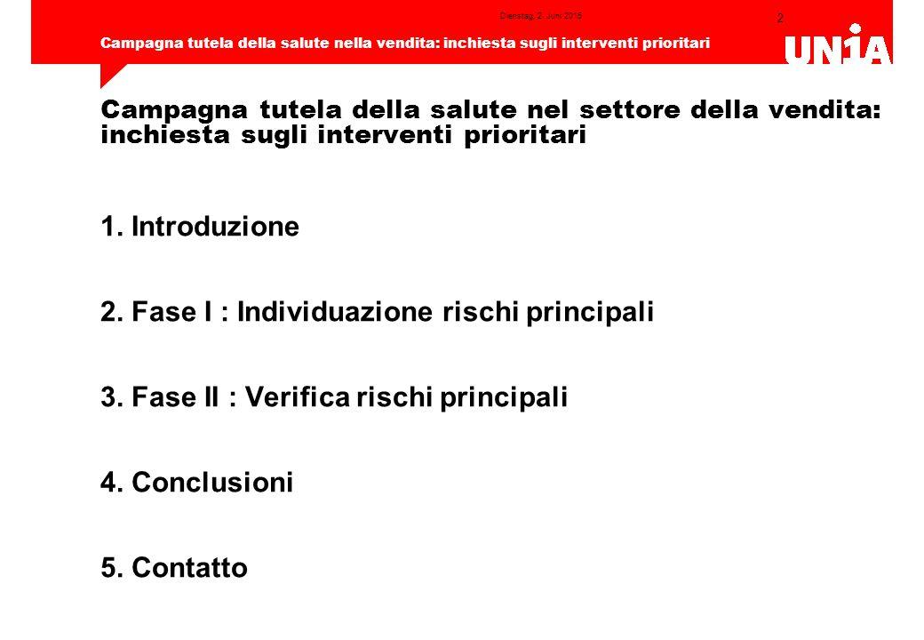 3 Campagna tutela della salute nella vendita: inchiesta sugli interventi prioritari Dienstag, 2.