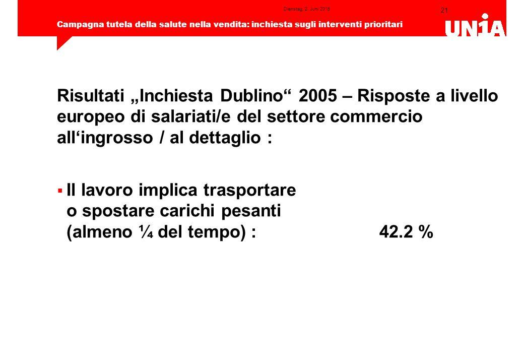 21 Campagna tutela della salute nella vendita: inchiesta sugli interventi prioritari Dienstag, 2.