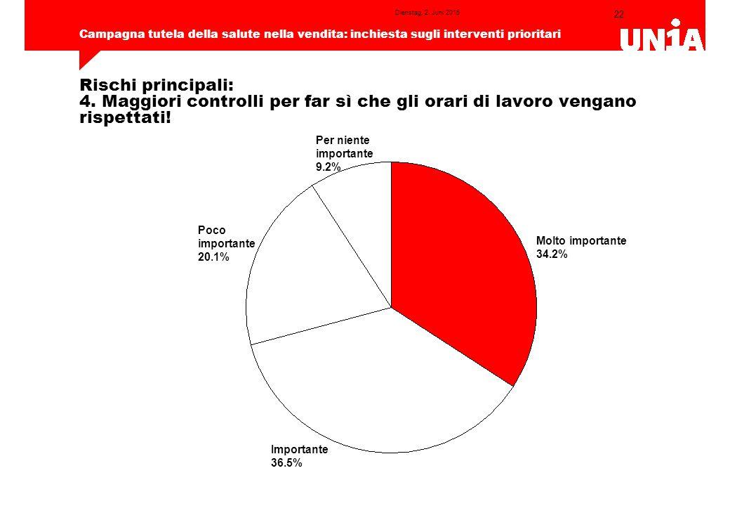 22 Campagna tutela della salute nella vendita: inchiesta sugli interventi prioritari Dienstag, 2.