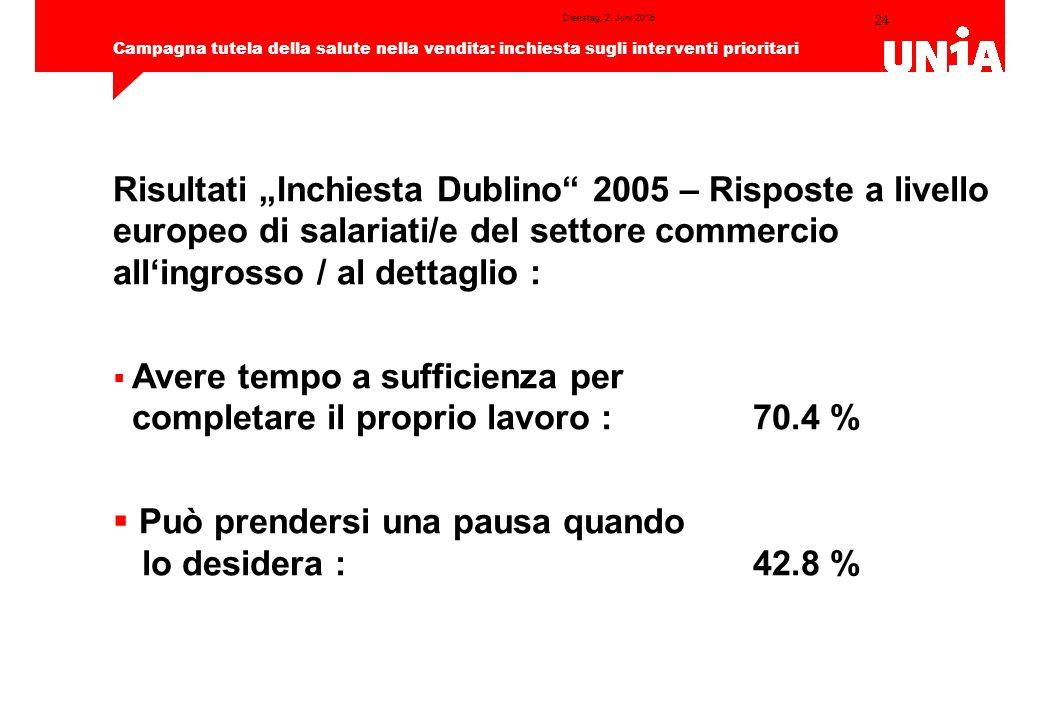 24 Campagna tutela della salute nella vendita: inchiesta sugli interventi prioritari Dienstag, 2.