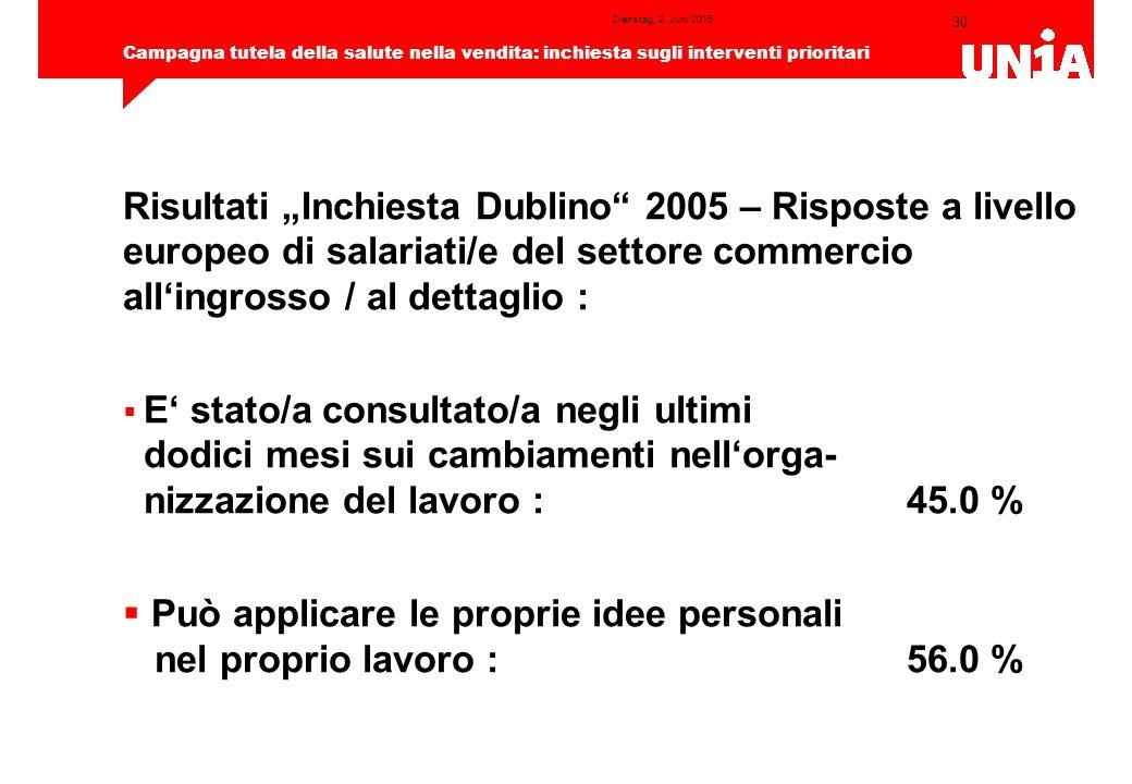 30 Campagna tutela della salute nella vendita: inchiesta sugli interventi prioritari Dienstag, 2.