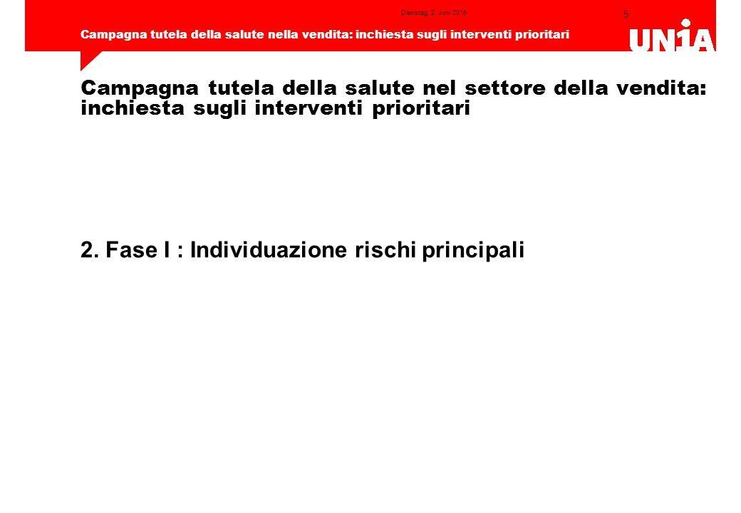 5 Campagna tutela della salute nella vendita: inchiesta sugli interventi prioritari Dienstag, 2.