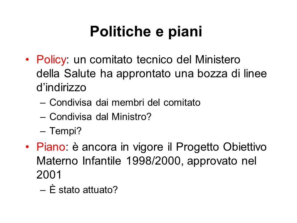 Politiche e piani Policy: un comitato tecnico del Ministero della Salute ha approntato una bozza di linee d'indirizzo –Condivisa dai membri del comitato –Condivisa dal Ministro.