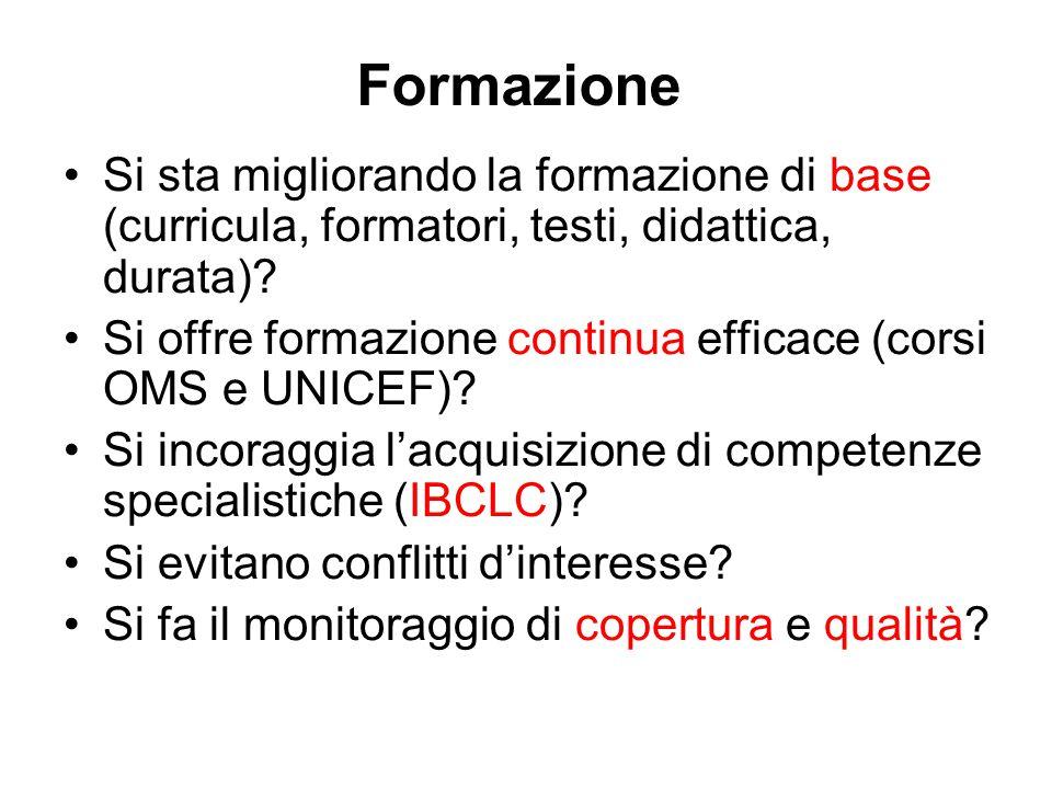 Formazione Si sta migliorando la formazione di base (curricula, formatori, testi, didattica, durata).