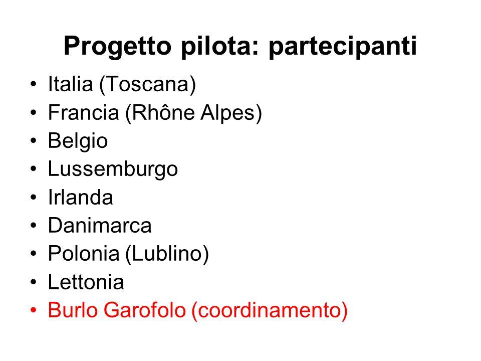 Progetto pilota: partecipanti Italia (Toscana) Francia (Rhône Alpes) Belgio Lussemburgo Irlanda Danimarca Polonia (Lublino) Lettonia Burlo Garofolo (coordinamento)