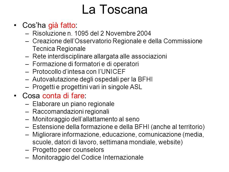 La Toscana Cos'ha già fatto: –Risoluzione n.