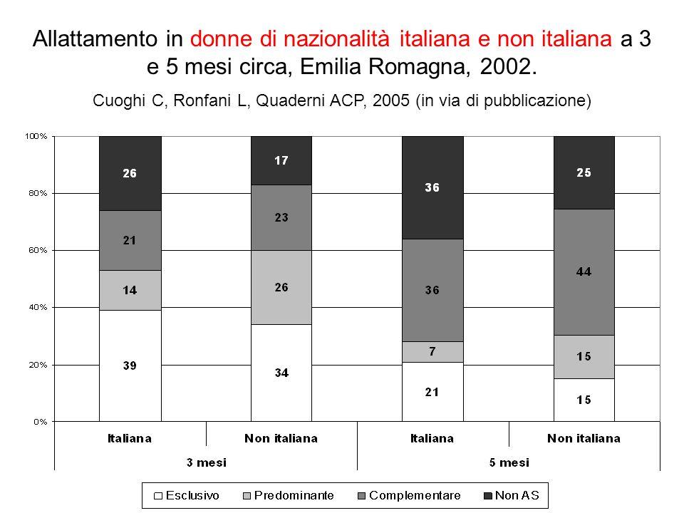 Allattamento in donne di nazionalità italiana e non italiana a 3 e 5 mesi circa, Emilia Romagna, 2002.