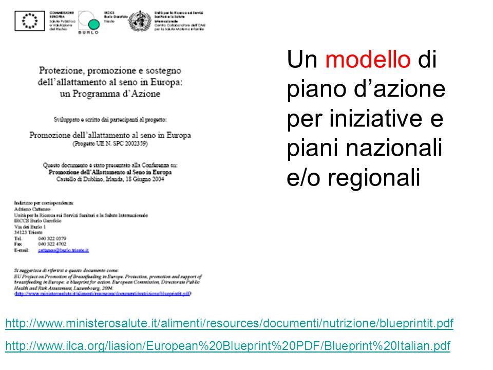 Un modello di piano d'azione per iniziative e piani nazionali e/o regionali http://www.ministerosalute.it/alimenti/resources/documenti/nutrizione/blueprintit.pdf http://www.ilca.org/liasion/European%20Blueprint%20PDF/Blueprint%20Italian.pdf