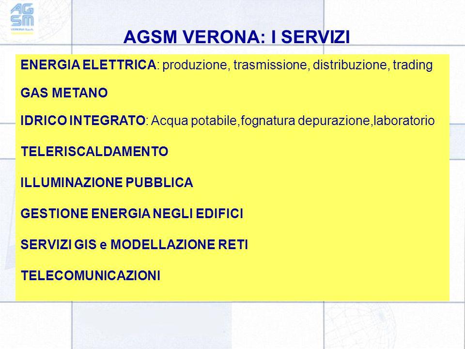 AGSM VERONA: I SERVIZI ENERGIA ELETTRICA: produzione, trasmissione, distribuzione, trading GAS METANO IDRICO INTEGRATO: Acqua potabile,fognatura depurazione,laboratorio TELERISCALDAMENTO ILLUMINAZIONE PUBBLICA GESTIONE ENERGIA NEGLI EDIFICI SERVIZI GIS e MODELLAZIONE RETI TELECOMUNICAZIONI
