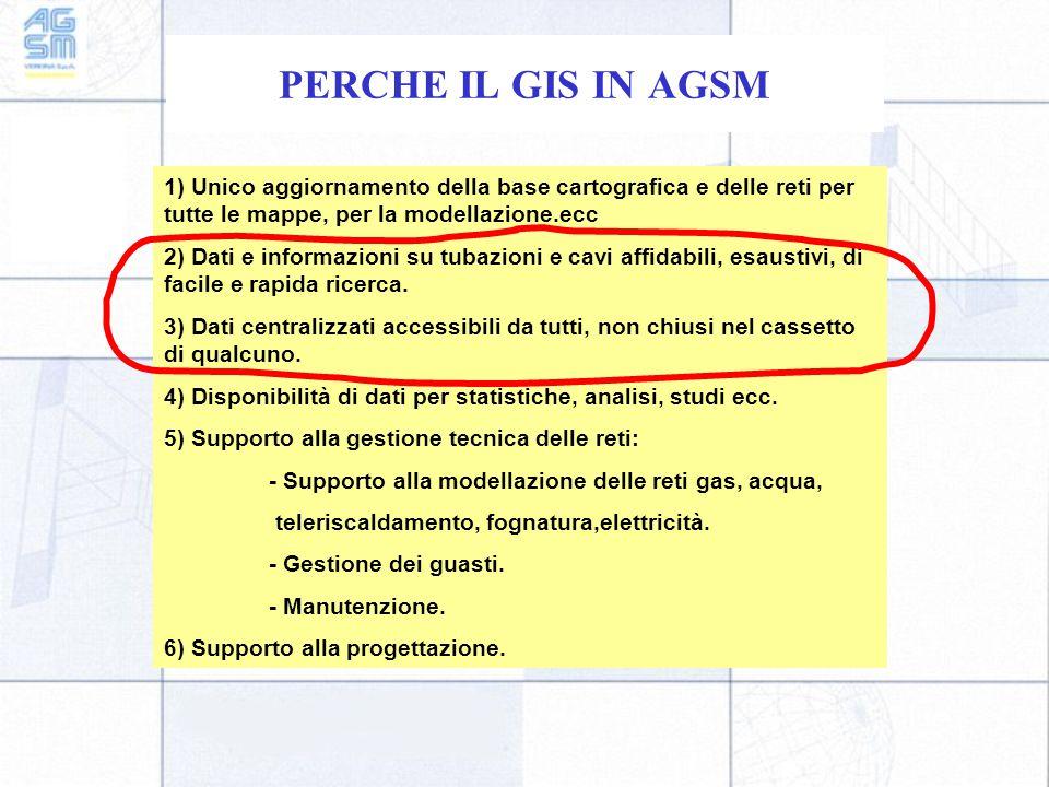 PERCHE IL GIS IN AGSM 1) Unico aggiornamento della base cartografica e delle reti per tutte le mappe, per la modellazione.ecc 2) Dati e informazioni s