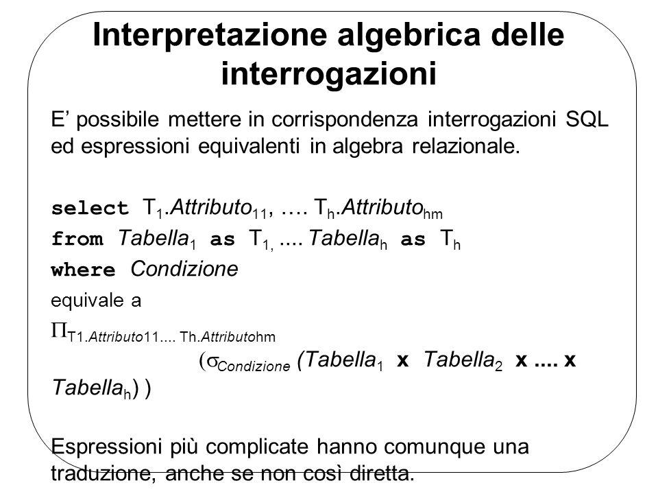 Interpretazione algebrica delle interrogazioni E' possibile mettere in corrispondenza interrogazioni SQL ed espressioni equivalenti in algebra relazionale.