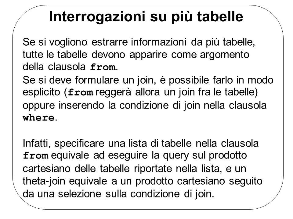 Interrogazioni su più tabelle Se si vogliono estrarre informazioni da più tabelle, tutte le tabelle devono apparire come argomento della clausola from.