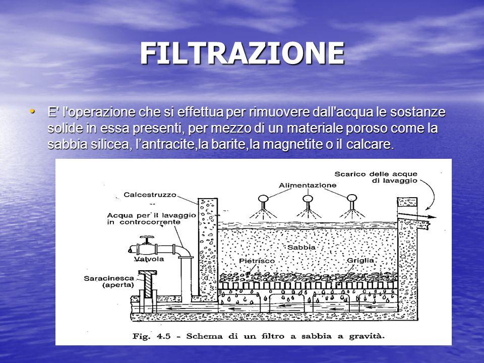 FILTRAZIONE E' l'operazione che si effettua per rimuovere dall'acqua le sostanze solide in essa presenti, per mezzo di un materiale poroso come la sab