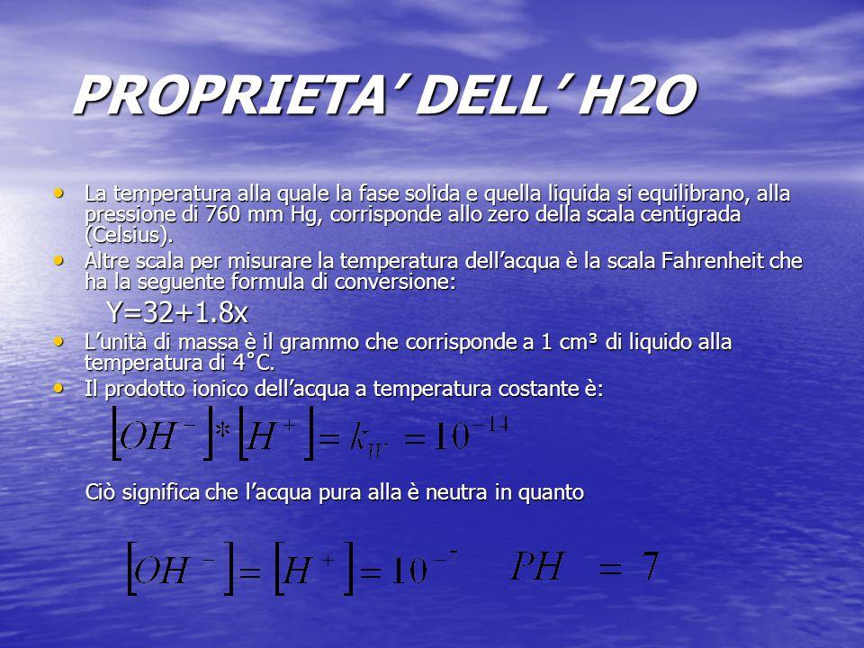 PROPRIETA' DELL' H2O PROPRIETA' DELL' H2O La temperatura alla quale la fase solida e quella liquida si equilibrano, alla pressione di 760 mm Hg, corri
