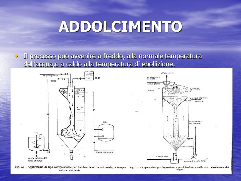 ADDOLCIMENTO Il processo può avvenire a freddo, alla normale temperatura dell'acqua,o a caldo alla temperatura di ebollizione. Il processo può avvenir
