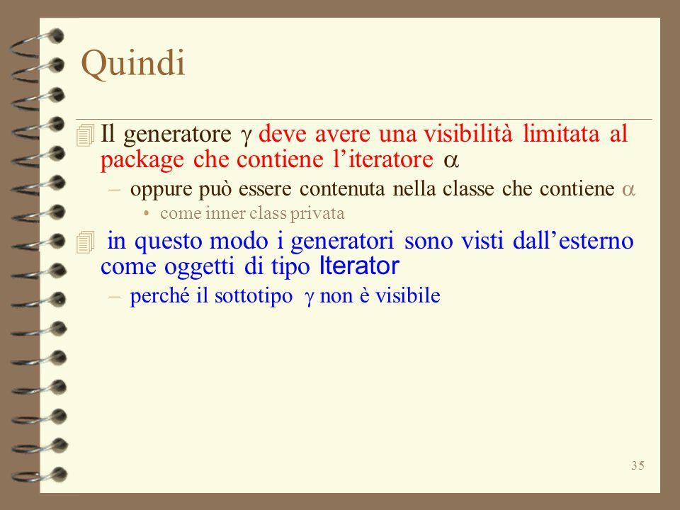 35 Quindi  Il generatore  deve avere una visibilità limitata al package che contiene l'iteratore  –oppure può essere contenuta nella classe che con
