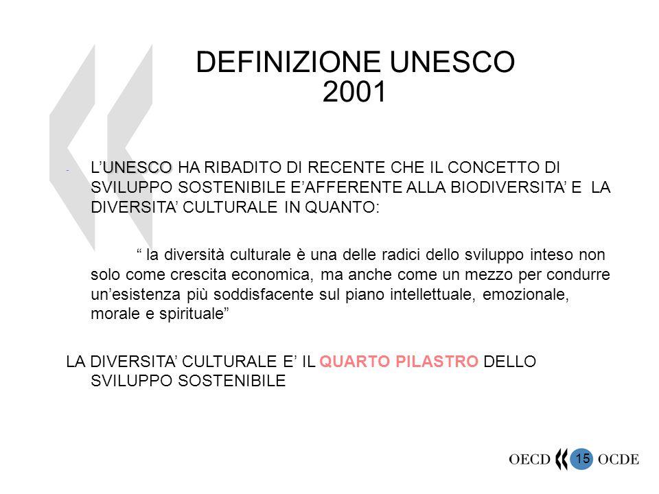 15 DEFINIZIONE UNESCO 2001 UNESCO - L'UNESCO HA RIBADITO DI RECENTE CHE IL CONCETTO DI SVILUPPO SOSTENIBILE E'AFFERENTE ALLA BIODIVERSITA' E LA DIVERS