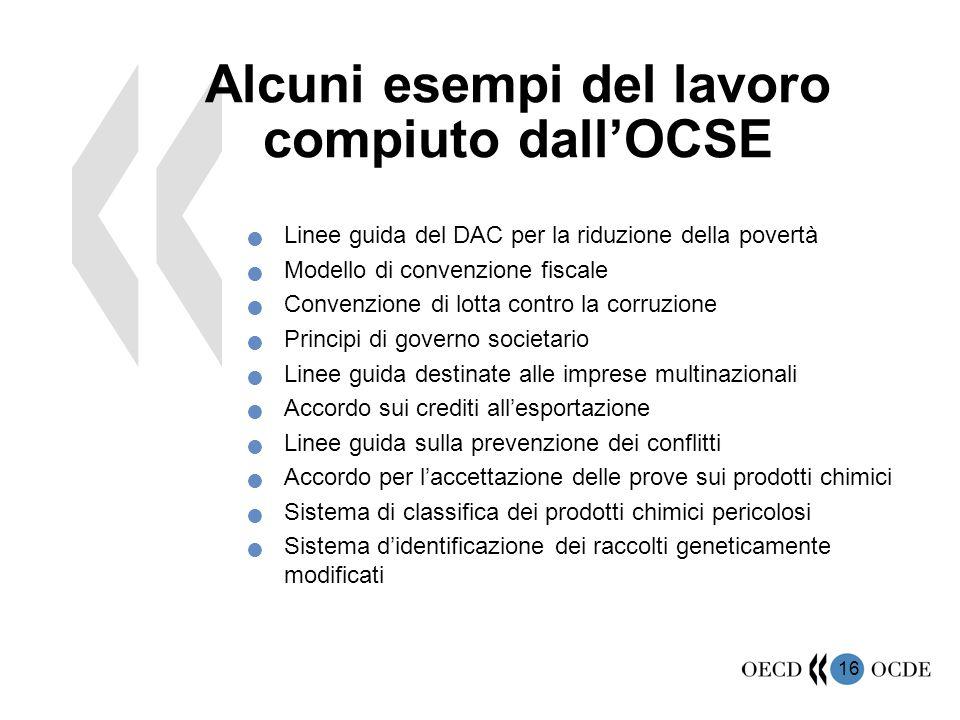 16 Alcuni esempi del lavoro compiuto dall'OCSE Linee guida del DAC per la riduzione della povertà Modello di convenzione fiscale Convenzione di lotta
