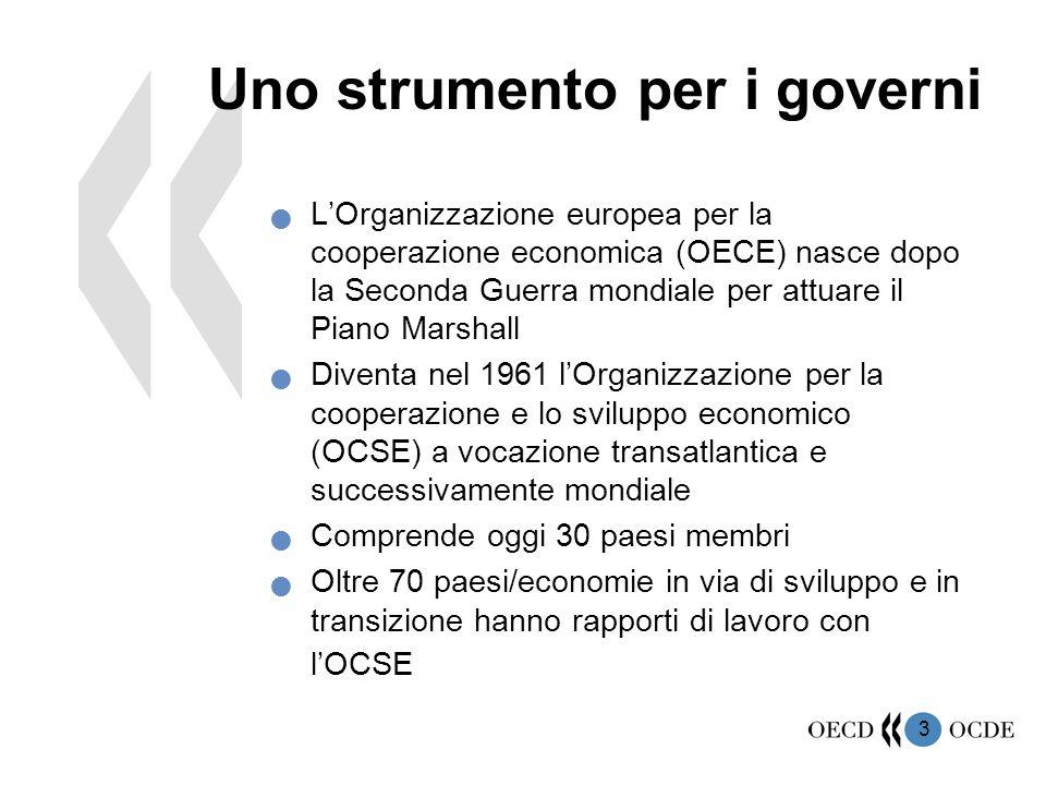 3 Uno strumento per i governi L'Organizzazione europea per la cooperazione economica (OECE) nasce dopo la Seconda Guerra mondiale per attuare il Piano