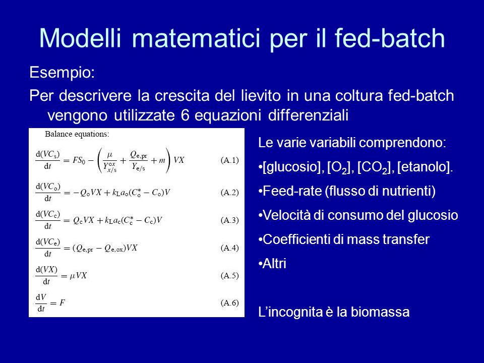 Modelli matematici per il fed-batch Esempio: Per descrivere la crescita del lievito in una coltura fed-batch vengono utilizzate 6 equazioni differenzi