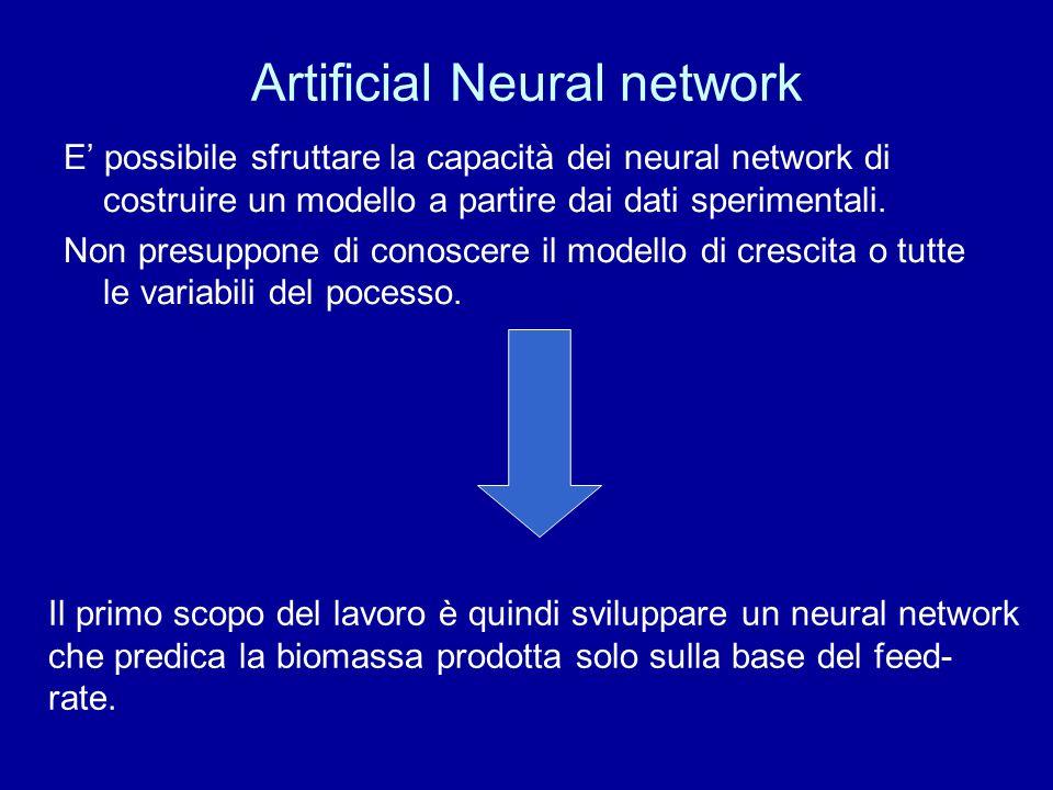Artificial Neural network E' possibile sfruttare la capacità dei neural network di costruire un modello a partire dai dati sperimentali. Non presuppon